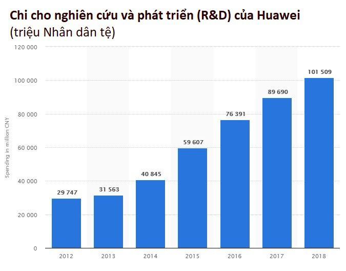 Đại bản doanh tỉ đô của Huawei: Gần 60.000 nhân viên không dùng tiền mặt, ngắm thiên nga đen và chụp ảnh sống ảo khi rảnh rỗi - Ảnh 1.