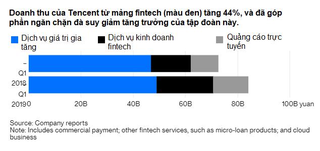 Cuộc đua giành 650 triệu tài khoản ngân hàng ảo tại Việt Nam và các nước khu vực Đông Nam Á - Ảnh 2.
