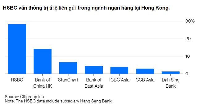 Cuộc đua giành 650 triệu tài khoản ngân hàng ảo tại Việt Nam và các nước khu vực Đông Nam Á - Ảnh 3.