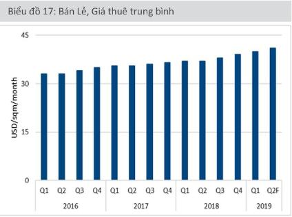 Thị trường bán lẻ Hà Nội - sự thống trị của các trung tâm mua sắm - Ảnh 1.