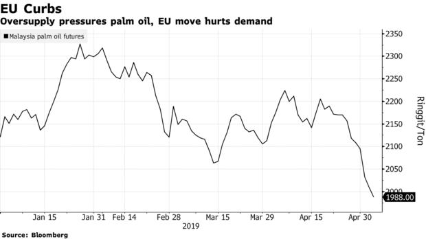 Ông lớn ngành dầu cọ thế giới: Kế hoạch của EU sẽ phản tác dụng - Ảnh 2.