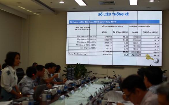 Bộ Công Thương kiểm tra giá điện: Các tổng công ty nói làm đúng quy định - Ảnh 1.
