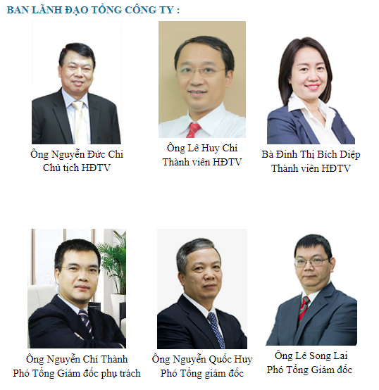 Thủ tướng bổ nhiệm ông Nguyễn Chí Thành làm Tổng Giám đốc SCIC - Ảnh 1.