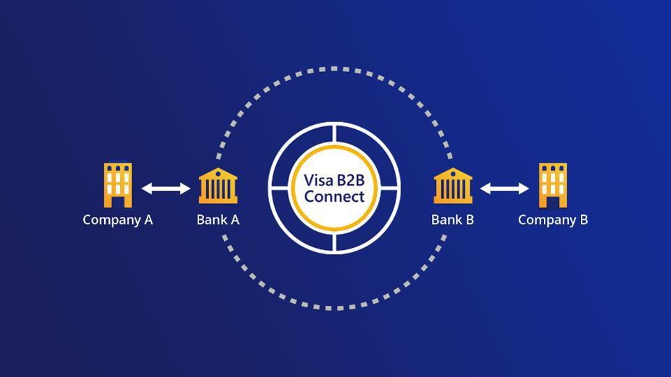Giá bitcoin hôm nay (12/6): Bật lại sau khi giảm mạnh, Visa chơi lớn với tiền kĩ thuật số - Ảnh 6.