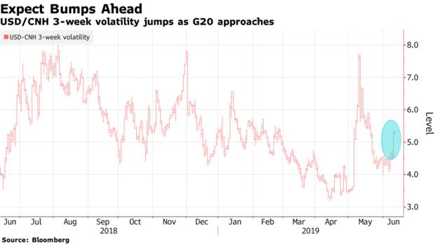 Trung Quốc gửi cảnh báo về tín hiệu đồng nhân dân tệ giảm giá trước thềm hội nghị G20 - Ảnh 2.