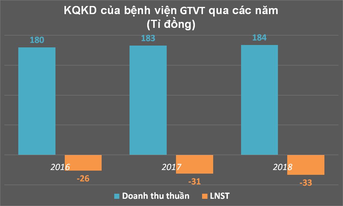 bv GTVT