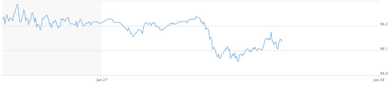 Giá USD ngân hàng lao dốc mạnh: Vietcombank giảm 45 đồng trên cả hai chiều - Ảnh 3.