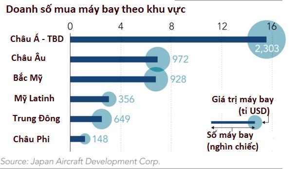 Hàng không châu Á chật vật tìm lợi nhuận giữa thời cạnh tranh khốc liệt - Ảnh 1.