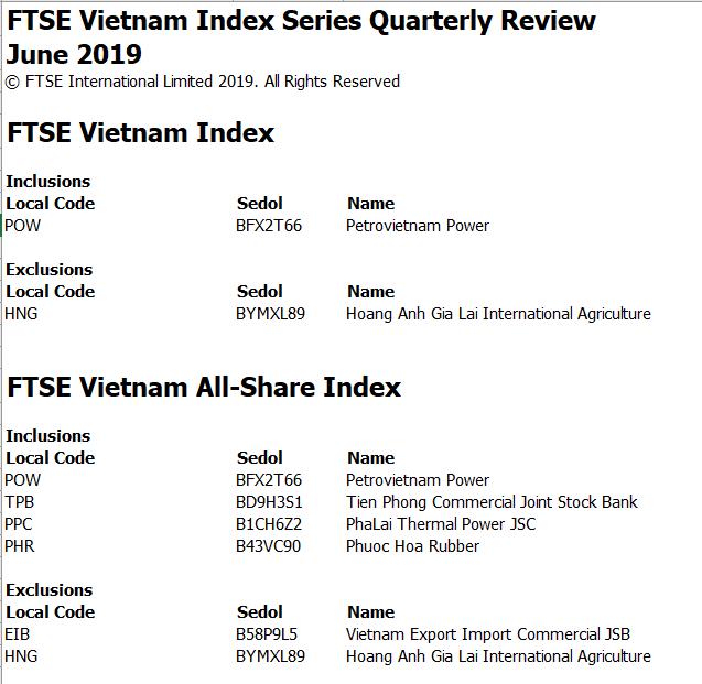 FTSE ETF thêm mới POW, bất ngờ loại HNG khỏi danh mục kì cơ cấu quý II - Ảnh 1.