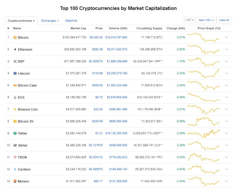 Giá bitcoin hôm nay (8/6): tăng nhẹ, 12 thủ thuật trốn thuế với tiền kĩ thuật số - Ảnh 3.