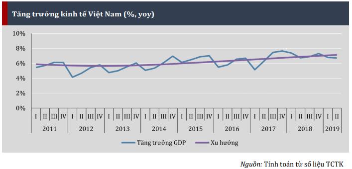 Sự bất định của nền kinh tế thế giới sẽ ảnh hưởng tới Việt Nam - Ảnh 2.