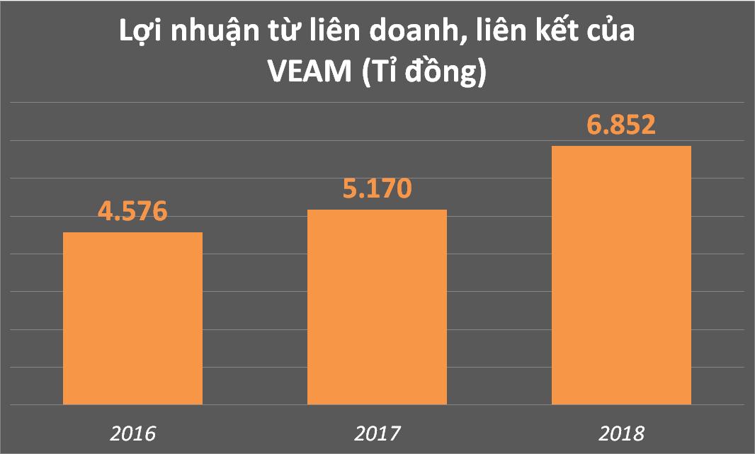 VEAM 1
