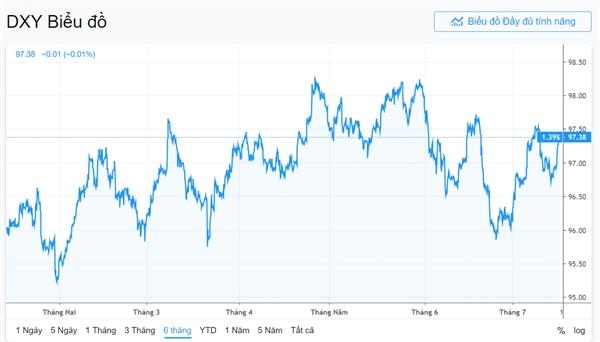 Kế hoạch của Trump: Hạ giá đồng USD để kích thích nền kinh tế Mỹ - Ảnh 2.