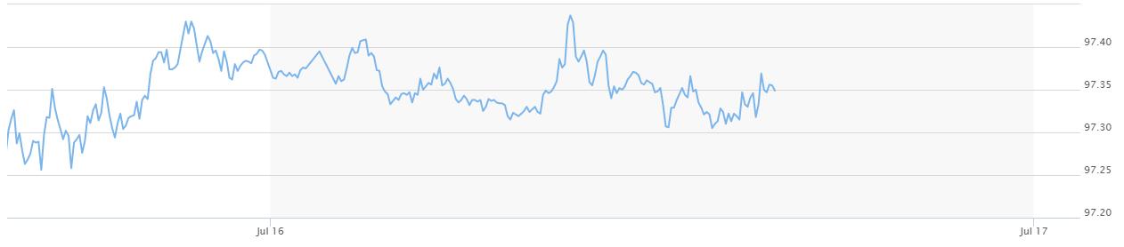 VietinBank và Sacombank tăng tỷ giá niêm yết trên cả hai chiều - Ảnh 2.