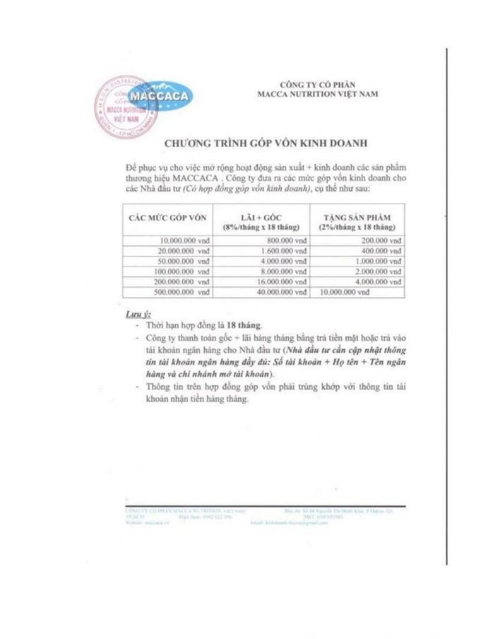 Công ty CP Macca Nutrition Việt Nam: Gây chú ý từ lợi nhuận khổng lồ - Ảnh 1.
