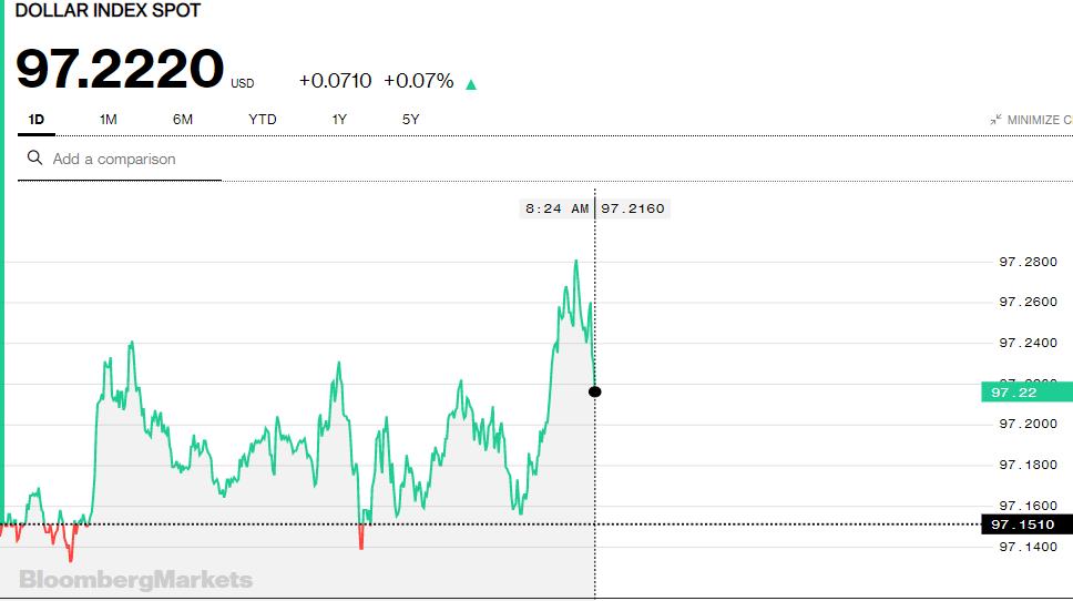 Giá USD trong nước đồng loạt sụt giảm - Ảnh 3.