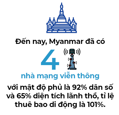 Giới công nghệ  đổ xô đến Myanmar - Ảnh 4.