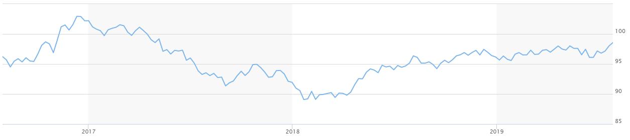 Đồng USD chạm đỉnh 2 năm sau quyết định giảm lãi suất của Fed - Ảnh 2.