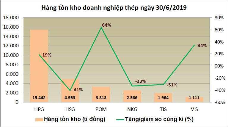 hang ton kho