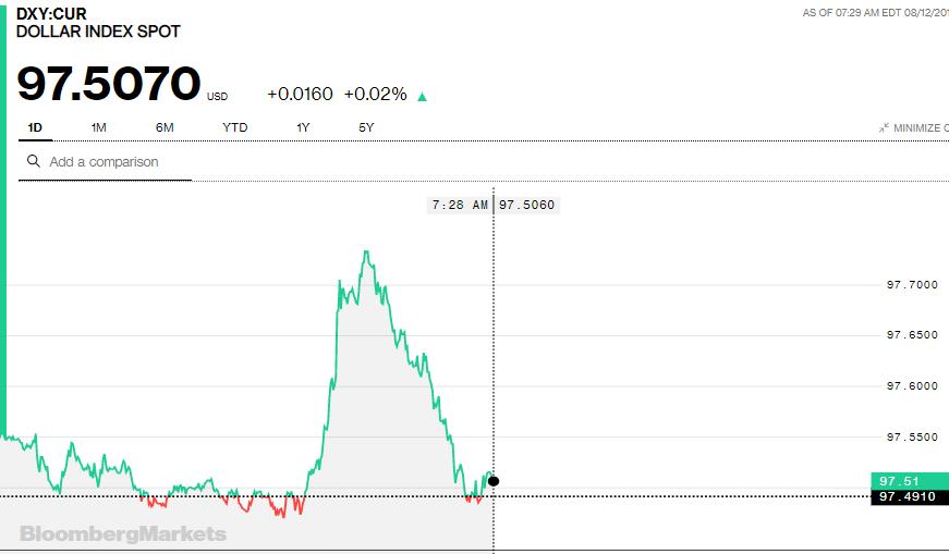 Giá USD trong nước ổn định trở lại - Ảnh 3.