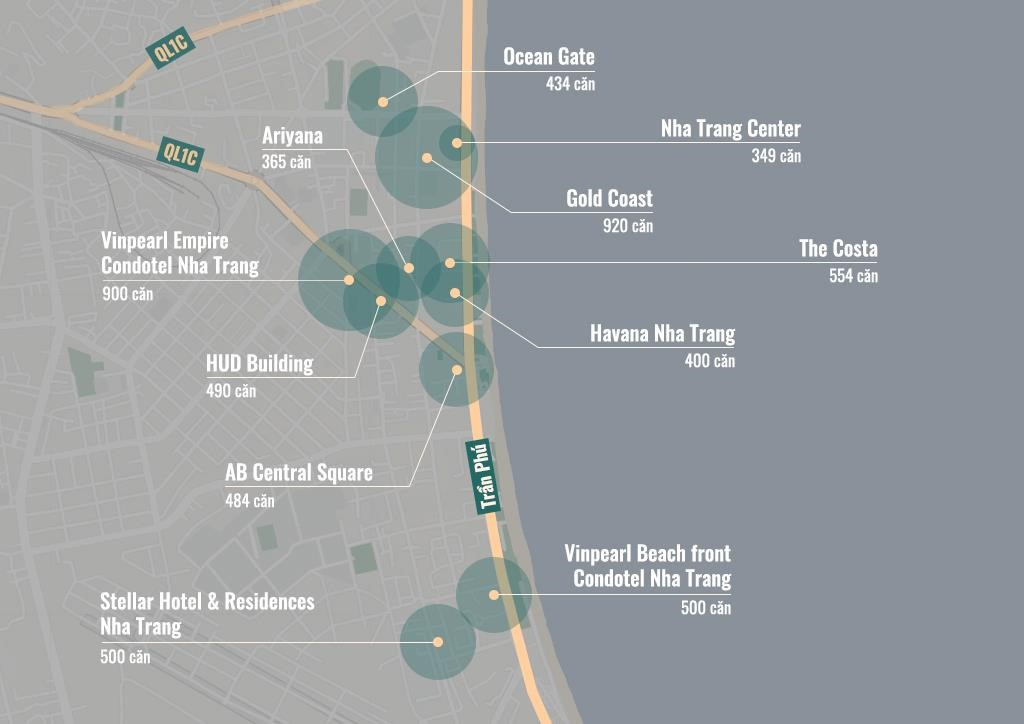 Condotel, khách sạn cao tầng chen chúc dọc bờ biển Nha Trang - Ảnh 2.