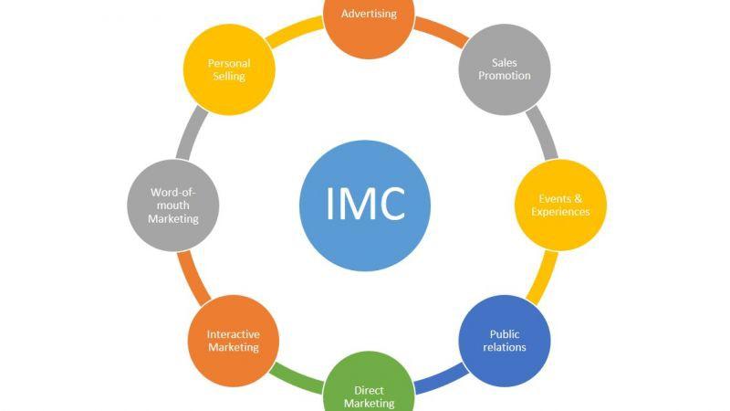 truyền thông marketing tích hợp (integrated marketing communications) là gì?