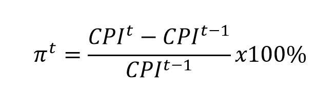 Chỉ số giá tiêu dùng (CPI) là gì? Ý nghĩa và cách xây dựng - Ảnh 4.