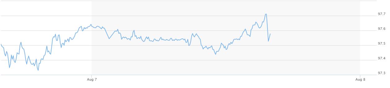 Giá USD trong nước tiếp tục sụt giảm - Ảnh 3.