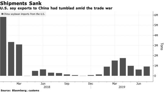 Thương chiến hạ nhiệt: Trung Quốc xem xét mua nông sản Mỹ sau khi ông Trump tuyên bố hoãn tăng thuế - Ảnh 1.