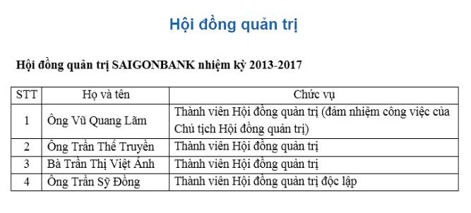 Saigonbank sắp có Chủ tịch HĐQT sau hơn 1 năm bỏ trống? - Ảnh 2.
