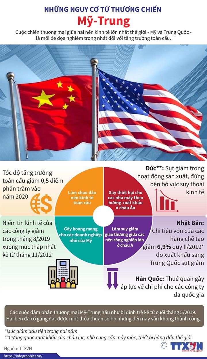 Lo kinh tế suy thoái vì thiếu dầu, nguy cơ Dow Jones giảm hơn 100 điểm phiên đầu tuần - Ảnh 1.