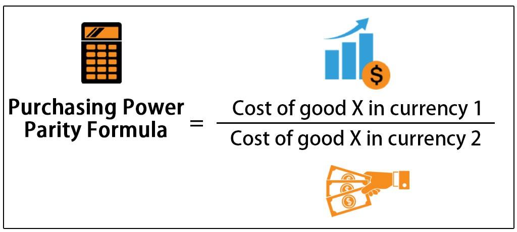 Purchasing-Power-Parity-Formula