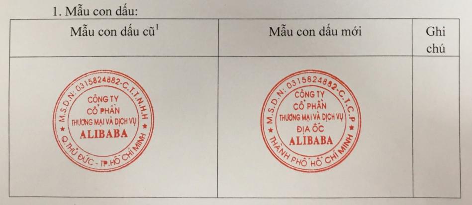 alibaba-dau