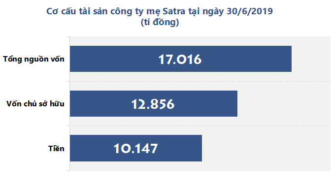 satra2