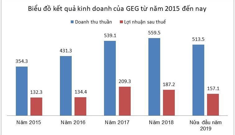 geg-1813