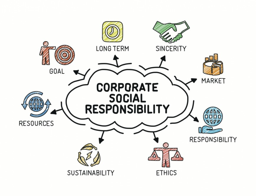 008-csr-plan-template-corporate-social-responsibility-868x665