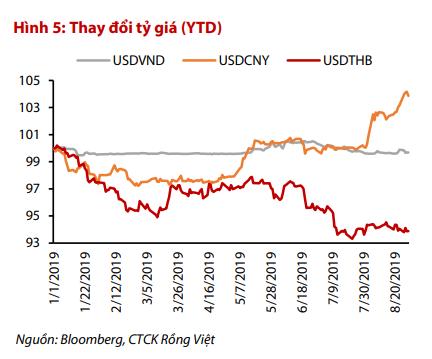 Hiện tượng lạ đối với đồng tiền của Việt Nam - Ảnh 2.