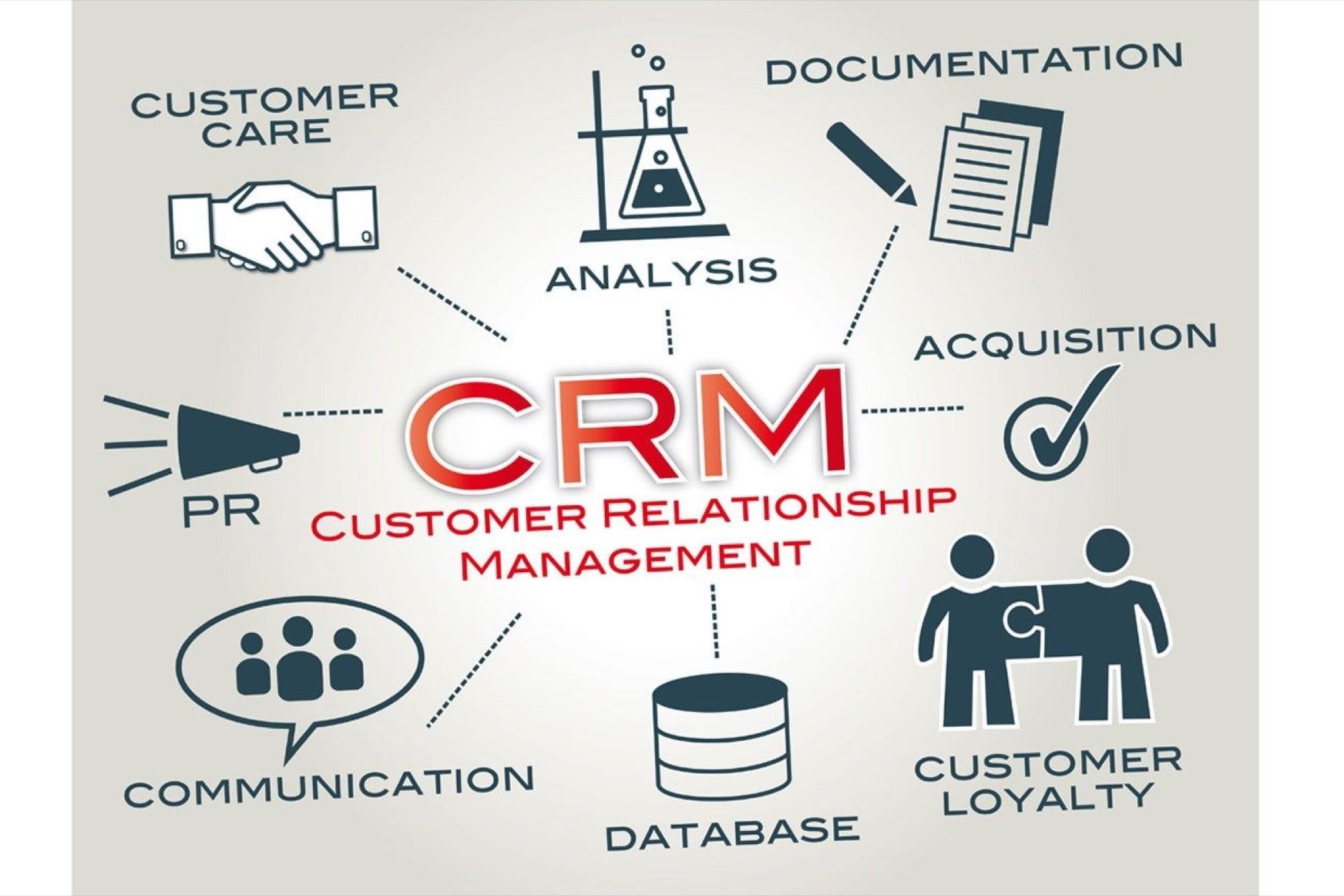 Quản trị quan hệ khách hàng (Customer relationship management ...