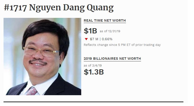 Thống kê tài sản của ông Nguyễn Đăng Quang trên Forbes đến ngày 31/12/2019. Nguồn: Forbes.
