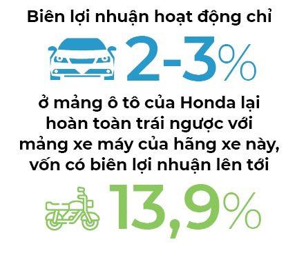Cuộc khủng hoảng chất lượng tại Honda - Ảnh 2.