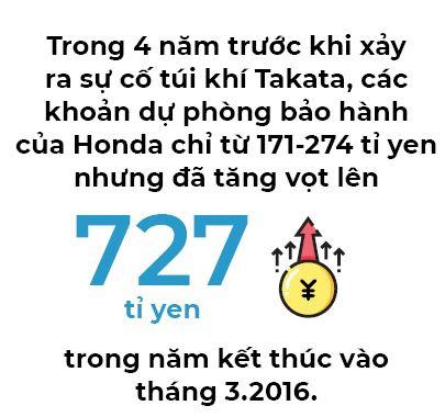 Cuộc khủng hoảng chất lượng tại Honda - Ảnh 5.