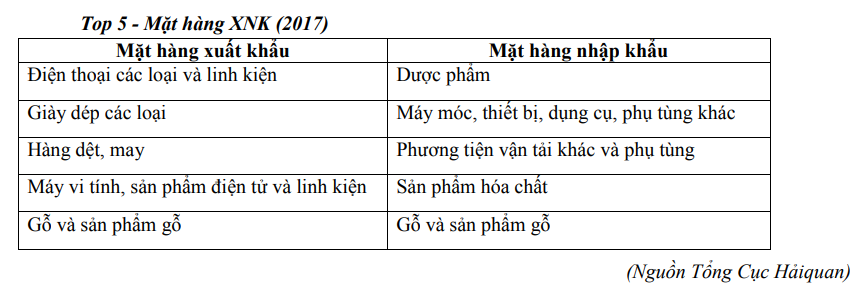 Thương vụ Việt Nam tại Pháp - Ảnh 3.