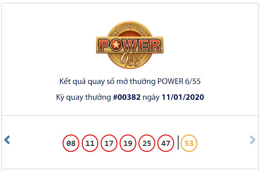 Kết quả Vietlott tuần qua (6/1 - 12/1): Chưa xuất hiện thêm tỉ phú jackpot mới - Ảnh 1.