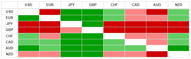 Thị trường ngoại hối hôm nay 13/1: Bảng Anh suy yếu là cơ hội cho đồng USD - Ảnh 3.