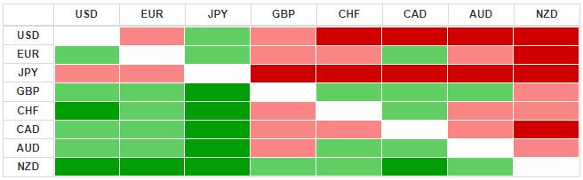 Thị trường ngoại hối hôm nay 16/1: Nhà đầu tư quẳng bớt gánh lo sau khi Mỹ - Trung kí thỏa thuận thương mại - Ảnh 3.
