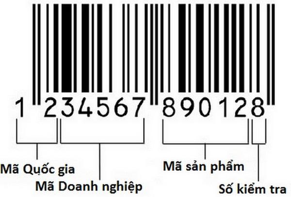 Mã vạch EAN (European Article Number) là gì? Đặc trưng của mã vạch EAN - Ảnh 1.