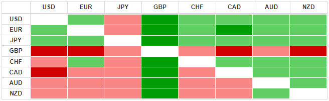 Thị trường ngoại hối hôm nay 20/1: Giao dịch ít biến động, nhà đầu tư bàn nhiều về hướng đi lãi suất của các NHTW lớn - Ảnh 3.