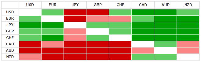 Thị trường ngoại hối hôm nay 21/1: Virus viêm phổi dấy lên lo ngại, nhà đầu tư tăng mua yen Nhật, nhân dân tệ chịu lỗ - Ảnh 3.