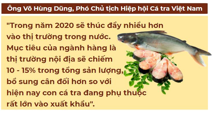 Cá tra Việt bơi về nước - Ảnh 2.
