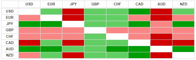 Thị trường ngoại hối hôm nay 23/1: Virus viêm phổi Vũ Hán vô tình khiến yen Nhật tăng điểm, nhân dân tệ giảm sâu - Ảnh 3.
